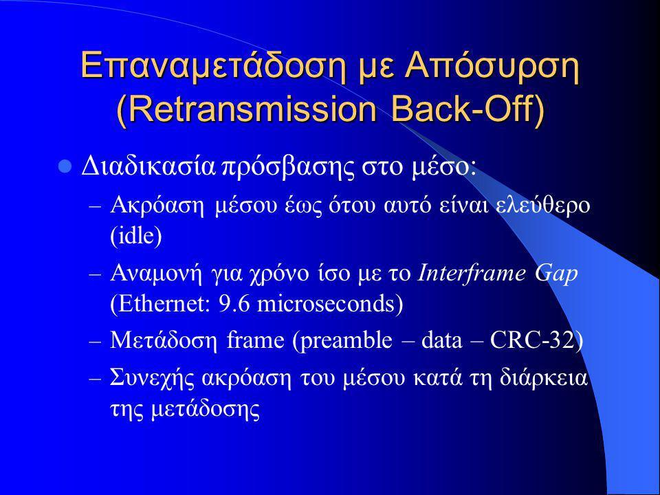Επαναμετάδοση με Απόσυρση (Retransmission Back-Off)  Διαδικασία πρόσβασης στο μέσο: – Ακρόαση μέσου έως ότου αυτό είναι ελεύθερο (idle) – Αναμονή για χρόνο ίσο με το Interframe Gap (Ethernet: 9.6 microseconds) – Μετάδοση frame (preamble – data – CRC-32) – Συνεχής ακρόαση του μέσου κατά τη διάρκεια της μετάδοσης