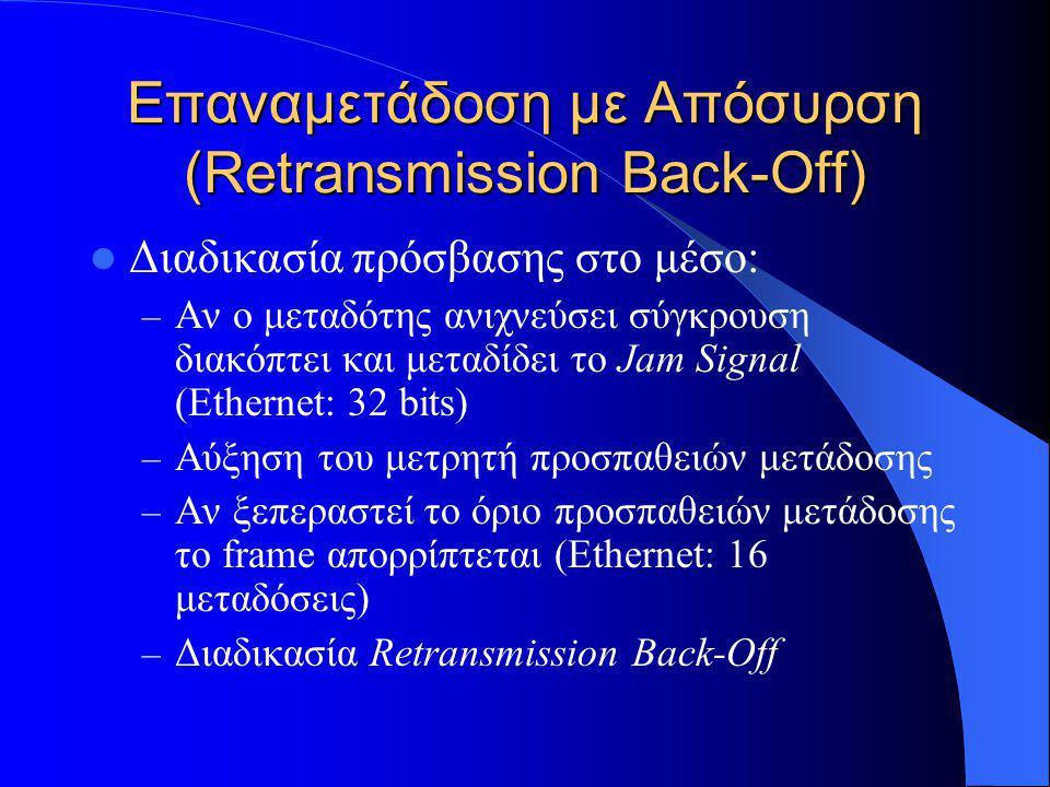 Επαναμετάδοση με Απόσυρση (Retransmission Back-Off)  Διαδικασία πρόσβασης στο μέσο: – Αν ο μεταδότης ανιχνεύσει σύγκρουση διακόπτει και μεταδίδει το Jam Signal (Ethernet: 32 bits) – Αύξηση του μετρητή προσπαθειών μετάδοσης – Αν ξεπεραστεί το όριο προσπαθειών μετάδοσης το frame απορρίπτεται (Ethernet: 16 μεταδόσεις) – Διαδικασία Retransmission Back-Οff