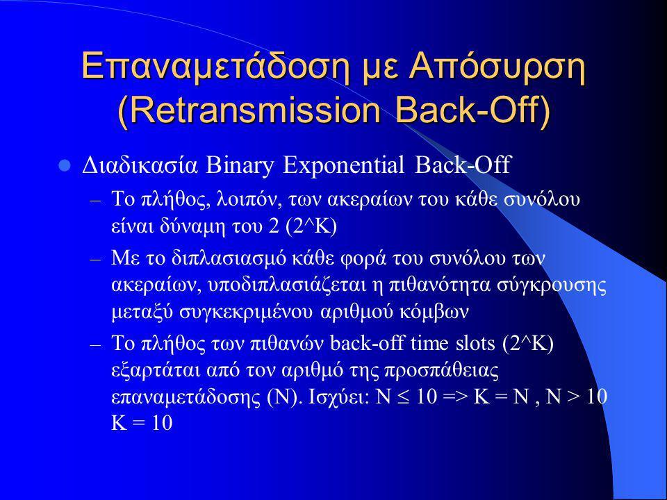 Επαναμετάδοση με Απόσυρση (Retransmission Back-Off)  Διαδικασία Binary Exponential Back-Off – Το πλήθος, λοιπόν, των ακεραίων του κάθε συνόλου είναι δύναμη του 2 (2^K) – Με το διπλασιασμό κάθε φορά του συνόλου των ακεραίων, υποδιπλασιάζεται η πιθανότητα σύγκρουσης μεταξύ συγκεκριμένου αριθμού κόμβων – Το πλήθος των πιθανών back-off time slots (2^K) εξαρτάται από τον αριθμό της προσπάθειας επαναμετάδοσης (N).