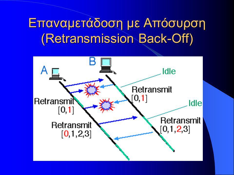 Επαναμετάδοση με Απόσυρση (Retransmission Back-Off)