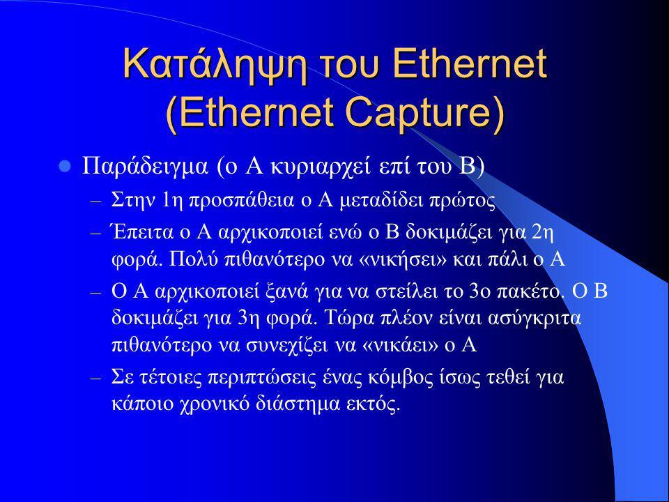 Κατάληψη του Ethernet (Ethernet Capture)  Παράδειγμα (ο Α κυριαρχεί επί του Β) – Στην 1η προσπάθεια ο Α μεταδίδει πρώτος – Έπειτα ο Α αρχικοποιεί ενώ ο Β δοκιμάζει για 2η φορά.