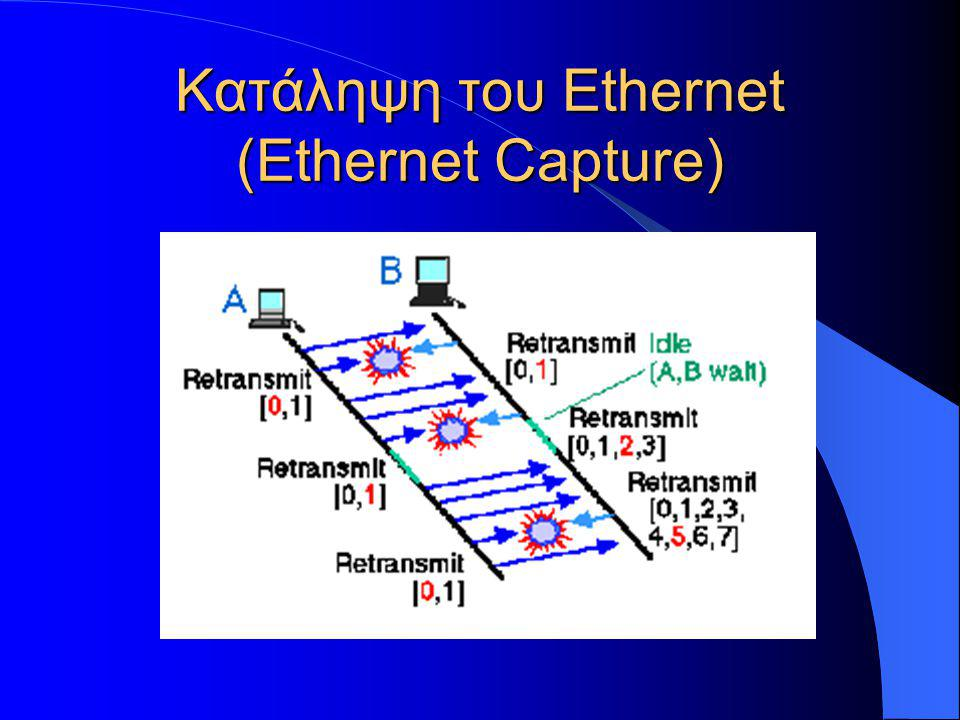 Κατάληψη του Ethernet (Ethernet Capture)