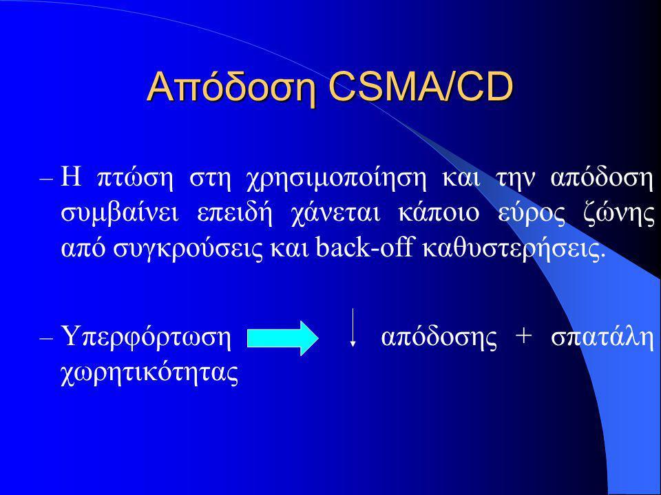 Απόδοση CSMA/CD – Η πτώση στη χρησιμοποίηση και την απόδοση συμβαίνει επειδή χάνεται κάποιο εύρος ζώνης από συγκρούσεις και back-off καθυστερήσεις.
