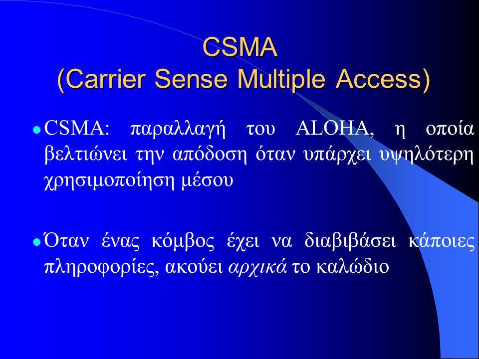 CSMA (Carrier Sense Multiple Access)  CSMA: παραλλαγή του ALOHA, η οποία βελτιώνει την απόδοση όταν υπάρχει υψηλότερη χρησιμοποίηση μέσου  Όταν ένας κόμβος έχει να διαβιβάσει κάποιες πληροφορίες, ακούει αρχικά το καλώδιο