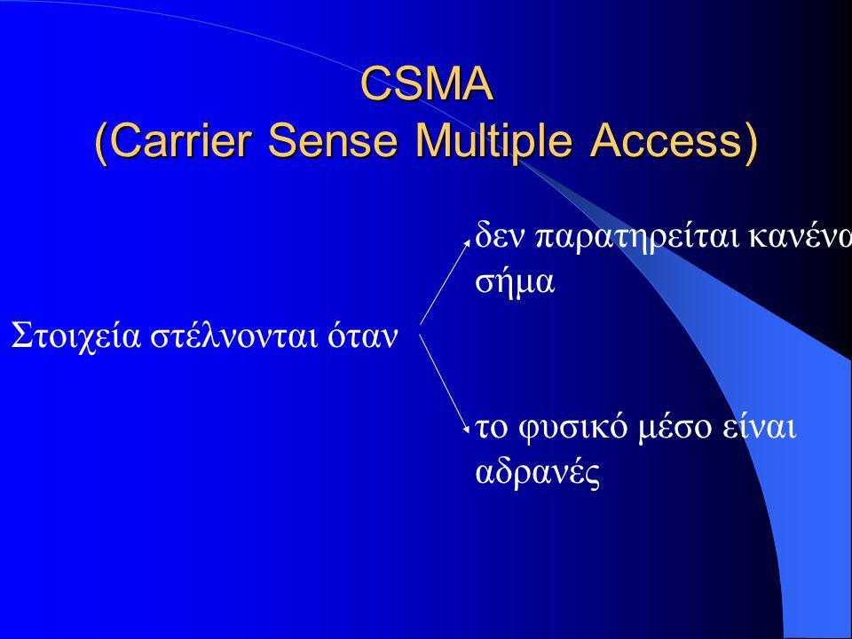 CSMA (Carrier Sense Multiple Access) δεν παρατηρείται κανένα σήμα Στοιχεία στέλνονται όταν το φυσικό μέσο είναι αδρανές