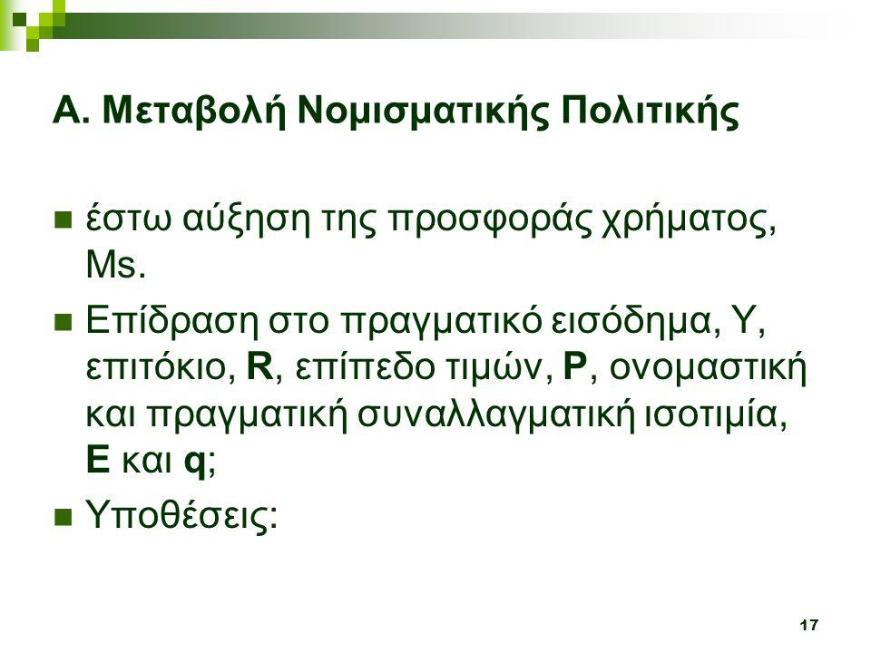 17 Α.Μεταβολή Νομισματικής Πολιτικής  έστω αύξηση της προσφοράς χρήματος, Μs.