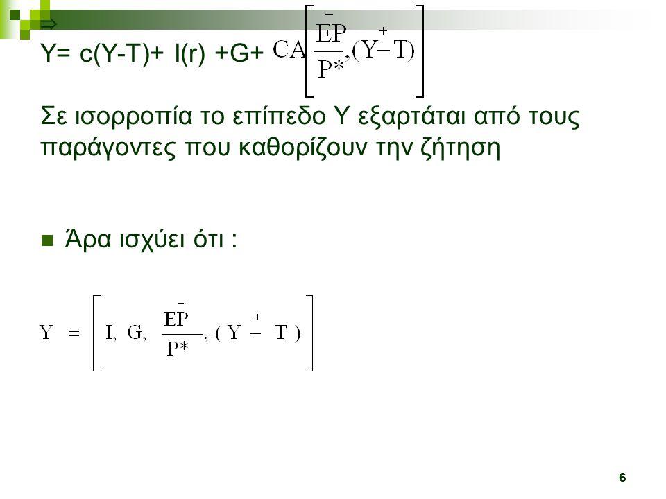 7 Αν η αγορά προϊόντος είναι σε ισορροπία:  Όταν η συναλλαγματική ισοτιμία ↑ (ανατίμηση), τότε- ceteris paribus- και η πραγματική ισοτιμία ανατιμάται.