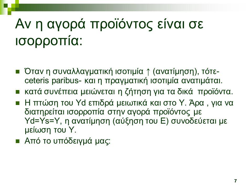 18  Η οικονομία της χώρας μας (έστω ευρωζώνη) βρίσκεται αρχικά σε πλήρη απασχόληση.