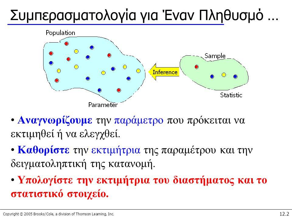 Copyright © 2005 Brooks/Cole, a division of Thomson Learning, Inc. 12.2 Συμπερασματολογία για Έναν Πληθυσμό … • Αναγνωρίζουμε την παράμετρο που πρόκει
