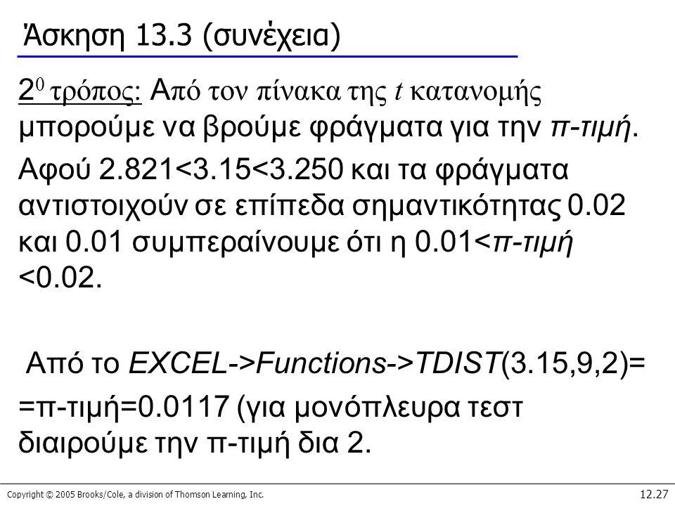 Copyright © 2005 Brooks/Cole, a division of Thomson Learning, Inc. 12.27 Άσκηση 13.3 (συνέχεια) 2 0 τρόπος: Α πό τον πίνακα της t κατανομής μπορούμε ν