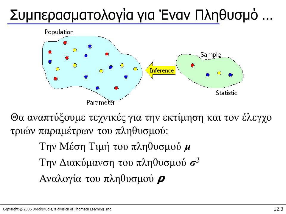 Copyright © 2005 Brooks/Cole, a division of Thomson Learning, Inc. 12.3 Συμπερασματολογία για Έναν Πληθυσμό … Θα αναπτύξουμε τεχνικές για την εκτίμηση