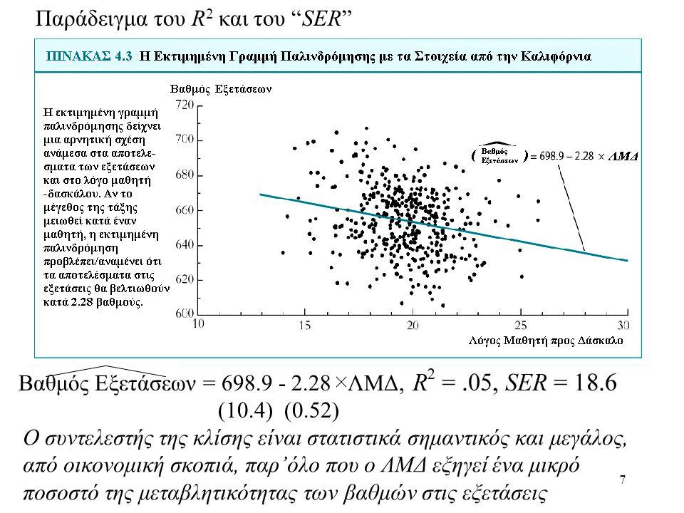 """7 Παράδειγμα του R 2 και του """"SER"""" Βαθμός Εξετάσεων = 698.9 - 2.28 ΛΜΔ, (10.4) (0.52) O συντελεστής της κλίσης είναι στατιστικά σημαντικός και μεγάλος"""