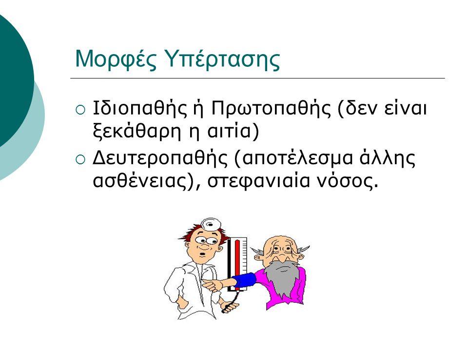 Μορφές Υπέρτασης  Ιδιοπαθής ή Πρωτοπαθής (δεν είναι ξεκάθαρη η αιτία)  Δευτεροπαθής (αποτέλεσμα άλλης ασθένειας), στεφανιαία νόσος.