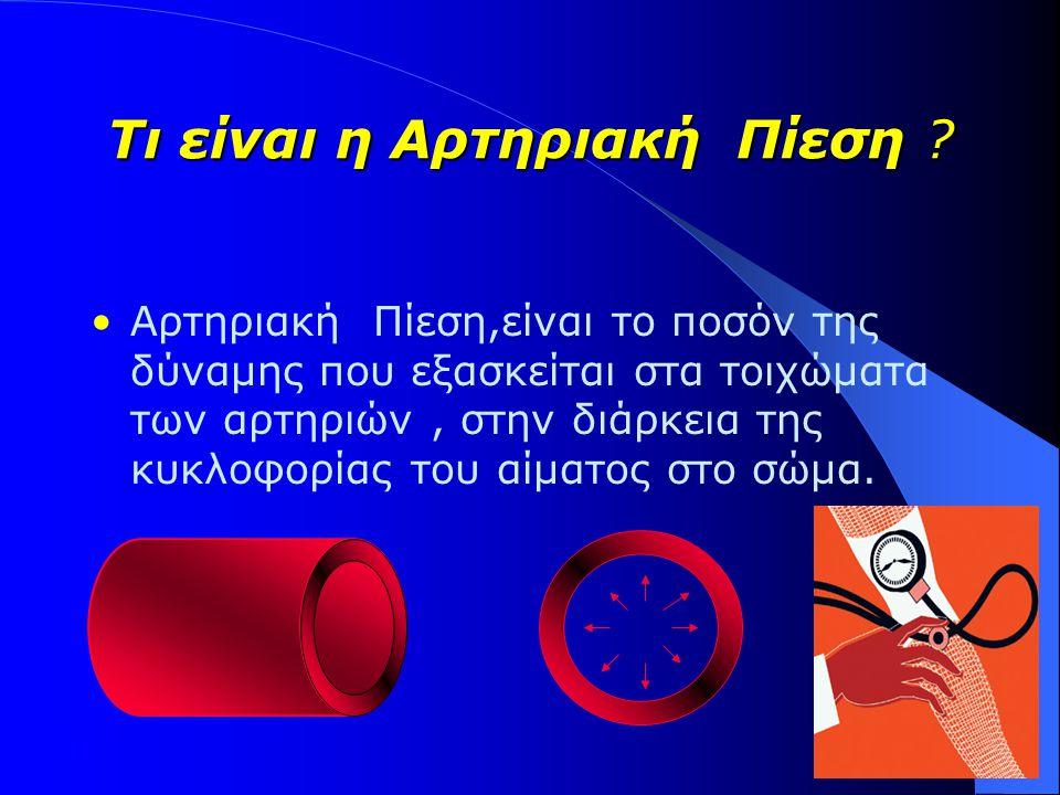2 Tι είναι η Αρτηριακή Πίεση ? •Αρτηριακή Πίεση,είναι το ποσόν της δύναμης που εξασκείται στα τοιχώματα των αρτηριών, στην διάρκεια της κυκλοφορίας το