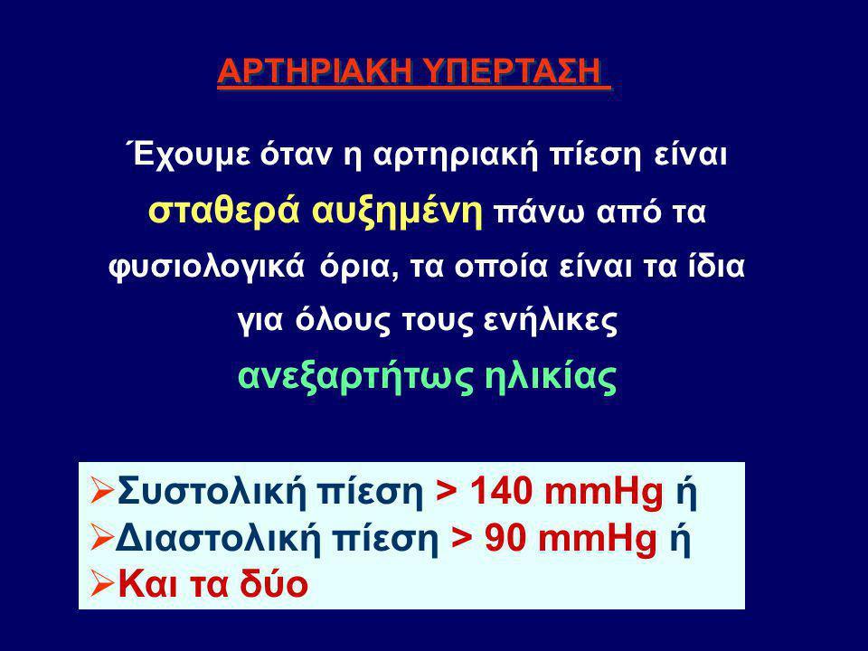 ΑΡΤΗΡΙΑΚΗ ΥΠΕΡΤΑΣΗ Έχουμε όταν η αρτηριακή πίεση είναι σταθερά αυξημένη πάνω από τα φυσιολογικά όρια, τα οποία είναι τα ίδια για όλους τους ενήλικες ανεξαρτήτως ηλικίας  Συστολική πίεση > 140 mmHg ή  Διαστολική πίεση > 90 mmHg ή  Και τα δύο