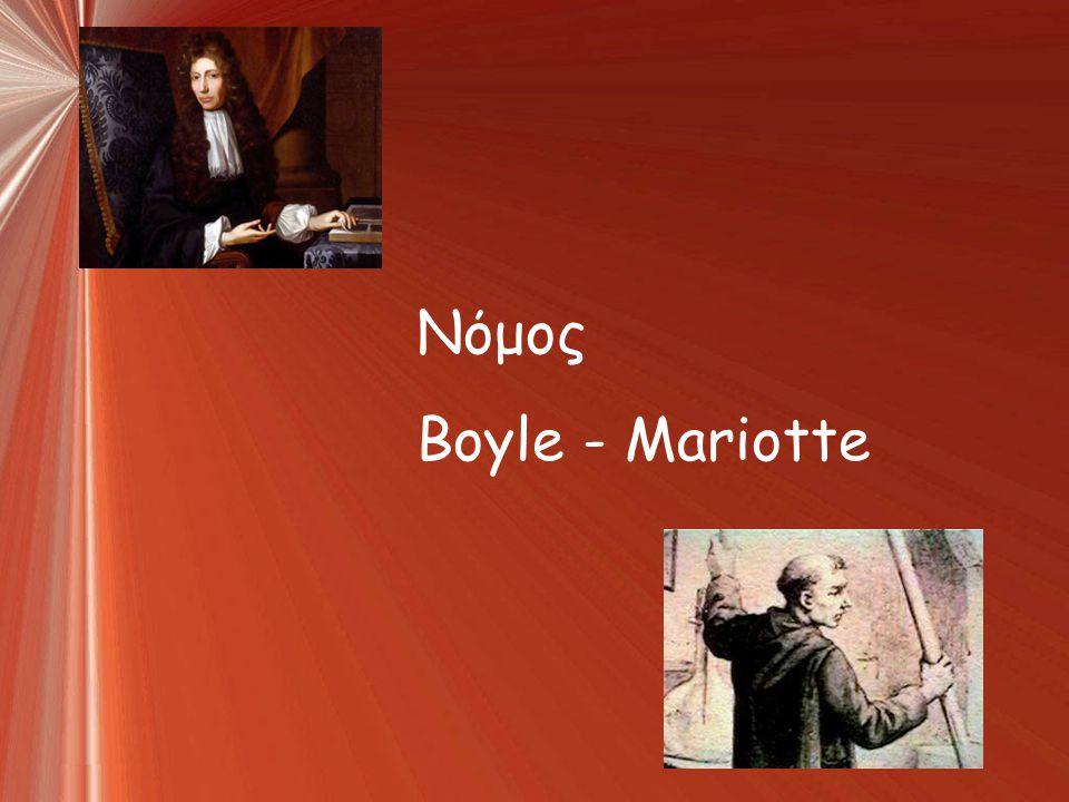 Νόμος Boyle - Mariotte