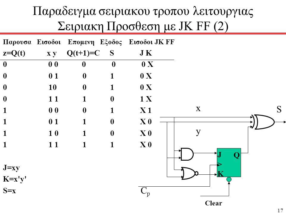 17 Παραδειγμα σειριακου τροπου λειτουργιας Σειριακη Προσθεση με JK FF (2) Παρουσα Εισοδοι Επομενη Εξοδος Εισοδοι JK FF z=Q(t) x y Q(t+1)=C S J K 0 0 0 0 0 0 X 0 0 1 0 1 0 X 0 10 0 1 0 X 0 1 1 1 0 1 X 1 0 0 0 1 X 1 1 0 1 1 0 X 0 1 1 0 1 0 X 0 1 1 1 1 1 X 0 J=xy K=x y S=x J>KJ>K Q Clear S xyxy CpCp