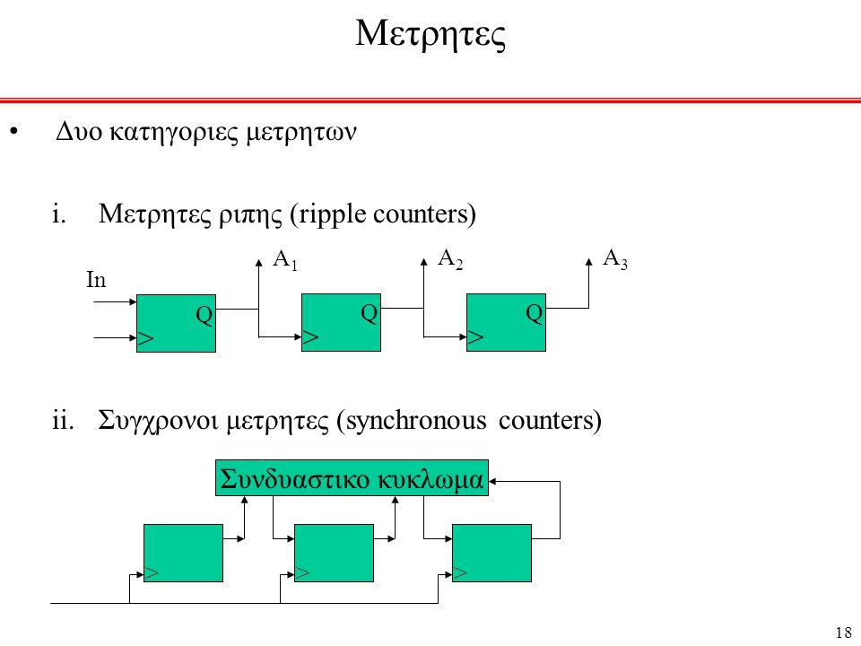 18 Μετρητες •Δυο κατηγοριες μετρητων i.Μετρητες ριπης (ripple counters) ii.Συγχρονοι μετρητες (synchronous counters) > Q A1A1 > Q A2A2 > Q A3A3 In >>> Συνδυαστικο κυκλωμα