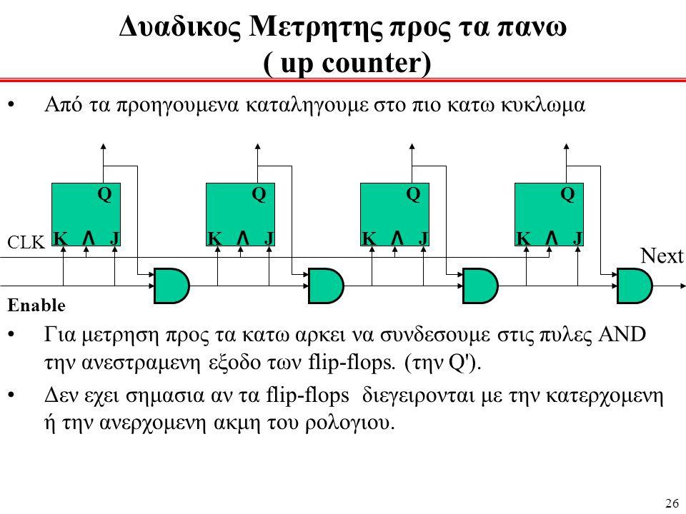 26 Δυαδικος Μετρητης προς τα πανω ( up counter) •Από τα προηγουμενα καταληγουμε στο πιο κατω κυκλωμα •Για μετρηση προς τα κατω αρκει να συνδεσουμε στις πυλες AND την ανεστραμενη εξοδο των flip-flops.