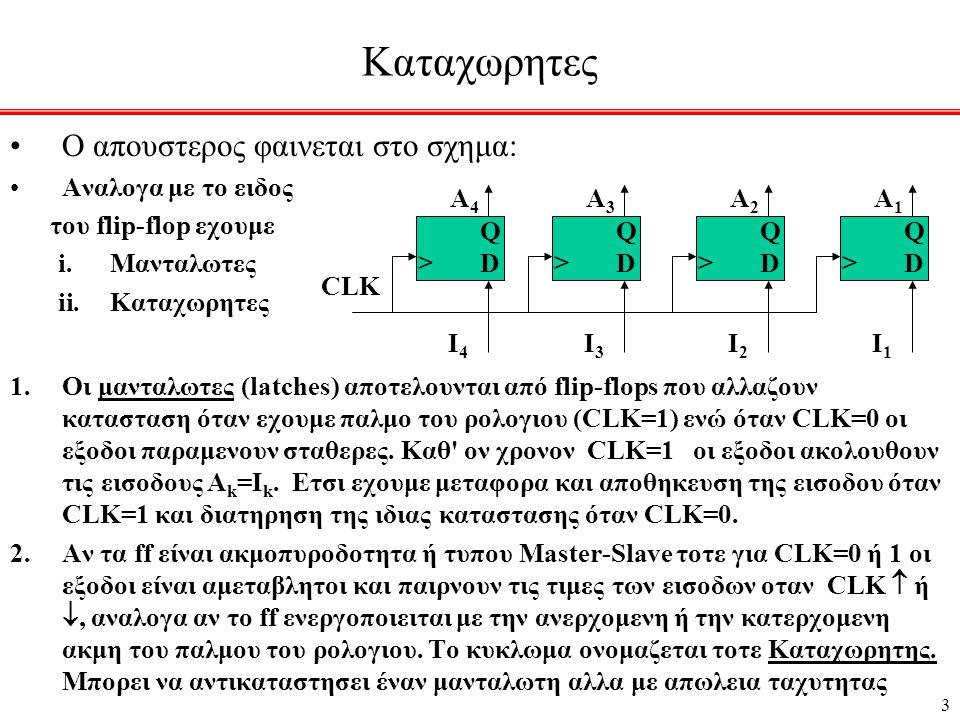 3 Καταχωρητες •Ο απουστερος φαινεται στο σχημα: •Αναλογα με το ειδος του flip-flop εχουμε i.Μανταλωτες ii.Καταχωρητες 1.Οι μανταλωτες (latches) αποτελουνται από flip-flops που αλλαζουν κατασταση όταν εχουμε παλμο του ρολογιου (CLK=1) ενώ όταν CLK=0 οι εξοδοι παραμενουν σταθερες.