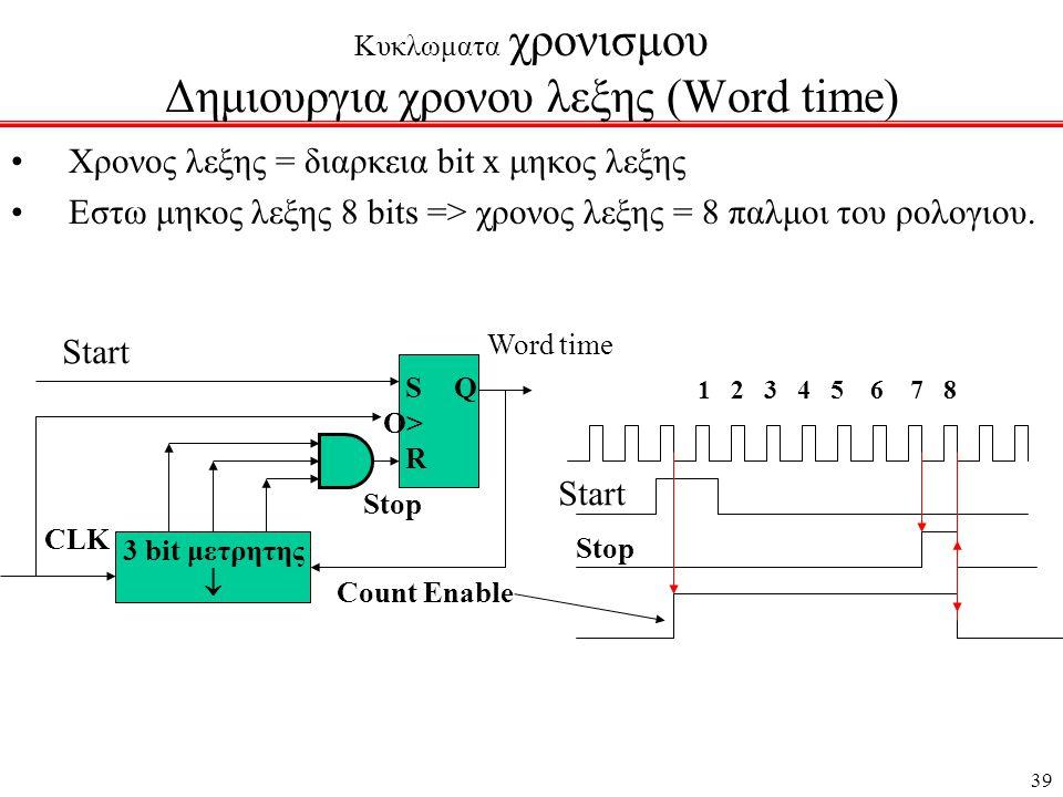 39 Κυκλωματα χρονισμου Δημιουργια χρονου λεξης (Word time) •Χρονος λεξης = διαρκεια bit x μηκος λεξης •Εστω μηκος λεξης 8 bits => χρονος λεξης = 8 παλμοι του ρολογιου.