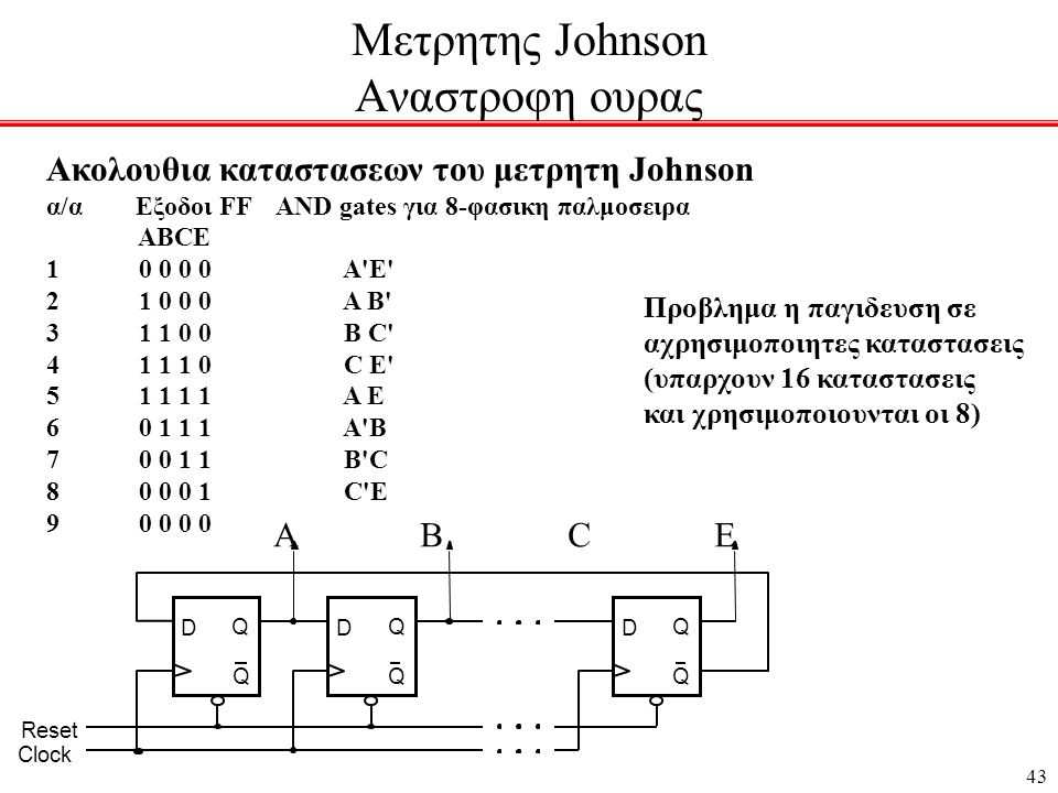 43 Μετρητης Johnson Αναστροφη ουρας D Q Q Clock D Q Q D Q Q Q 0 Q 1 Q n1– Reset Ακολουθια καταστασεων του μετρητη Johnson α/α Εξοδοι FF AND gates για 8-φασικη παλμοσειρα ABCE 1 0 0 0 0 Α Ε 2 1 0 0 0 Α Β 3 1 1 0 0 Β C 4 1 1 1 0 C E 5 1 1 1 1 A E 6 0 1 1 1 A B 7 0 0 1 1 B C 8 0 0 0 1 C E 9 0 0 0 0 A B C E Προβλημα η παγιδευση σε αχρησιμοποιητες καταστασεις (υπαρχουν 16 καταστασεις και χρησιμοποιουνται οι 8)