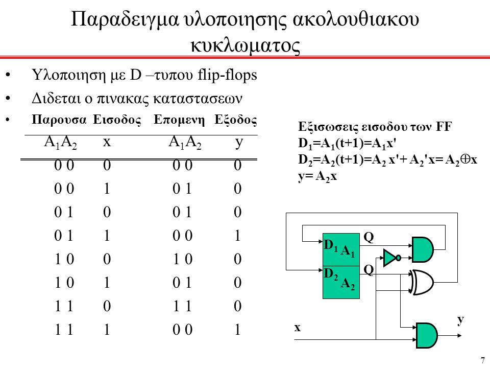 7 Παραδειγμα υλοποιησης ακολουθιακου κυκλωματος •Υλοποιηση με D –τυπου flip-flops •Διδεται ο πινακας καταστασεων •Παρουσα Εισοδος Επομενη Εξοδος Α 1 Α 2 x Α 1 Α 2 y 0 0 0 0 0 0 0 0 1 0 1 0 0 1 0 0 1 0 0 1 1 0 0 1 1 0 0 1 0 0 1 0 1 0 1 0 1 1 0 1 1 0 1 1 1 0 0 1 Εξισωσεις εισοδου των FF D 1 =A 1 (t+1)=A 1 x D 2 =A 2 (t+1)=A 2 x + A 2 x= A 2  x y= A 2 x A 1 A 2 D1D1 D2D2 x y Q Q