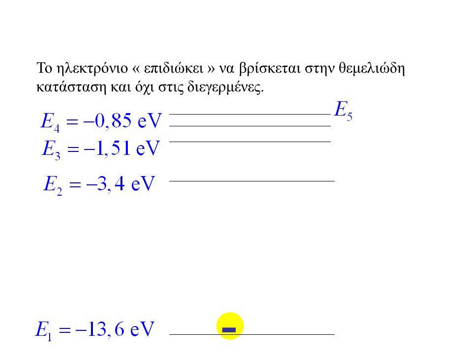 Το ηλεκτρόνιο « επιδιώκει » να βρίσκεται στην θεμελιώδη κατάσταση και όχι στις διεγερμένες. -