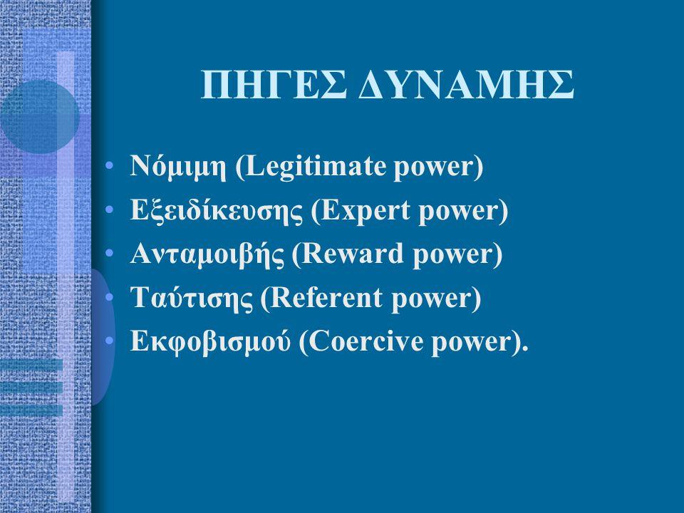 ΠΗΓΕΣ ΔΥΝΑΜΗΣ •Νόμιμη (Legitimate power) •Εξειδίκευσης (Expert power) •Ανταμοιβής (Reward power) •Ταύτισης (Referent power) •Εκφοβισμού (Coercive powe