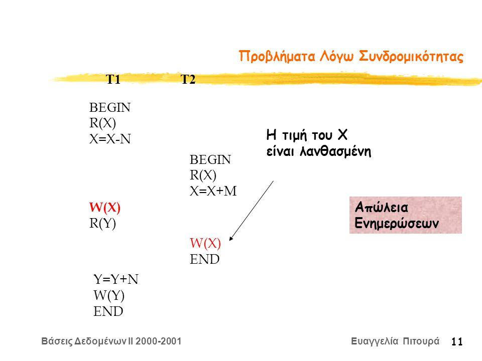 Βάσεις Δεδομένων II 2000-2001 Ευαγγελία Πιτουρά 11 Προβλήματα Λόγω Συνδρομικότητας BEGIN R(X) X=Χ-N W(X) END T1 T2 Απώλεια Ενημερώσεων W(X) R(Y) BEGIN R(X) X=Χ+M Y=Y+N W(Y) END Η τιμή του X είναι λανθασμένη