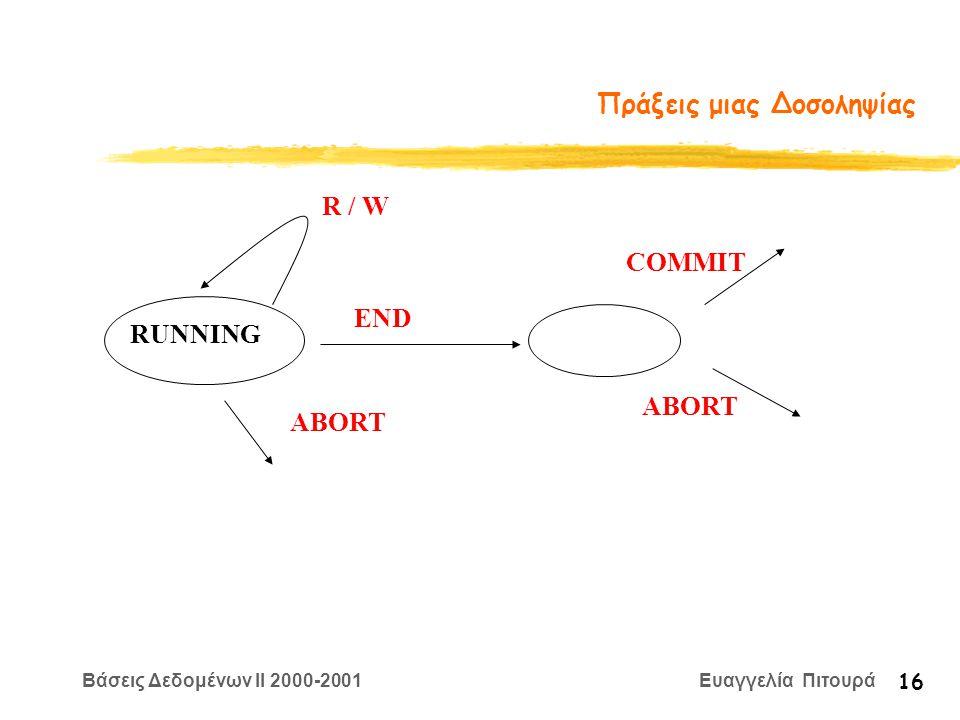 Βάσεις Δεδομένων II 2000-2001 Ευαγγελία Πιτουρά 16 Πράξεις μιας Δοσοληψίας RUNNING R / W END ABORT COMMIT ABORT