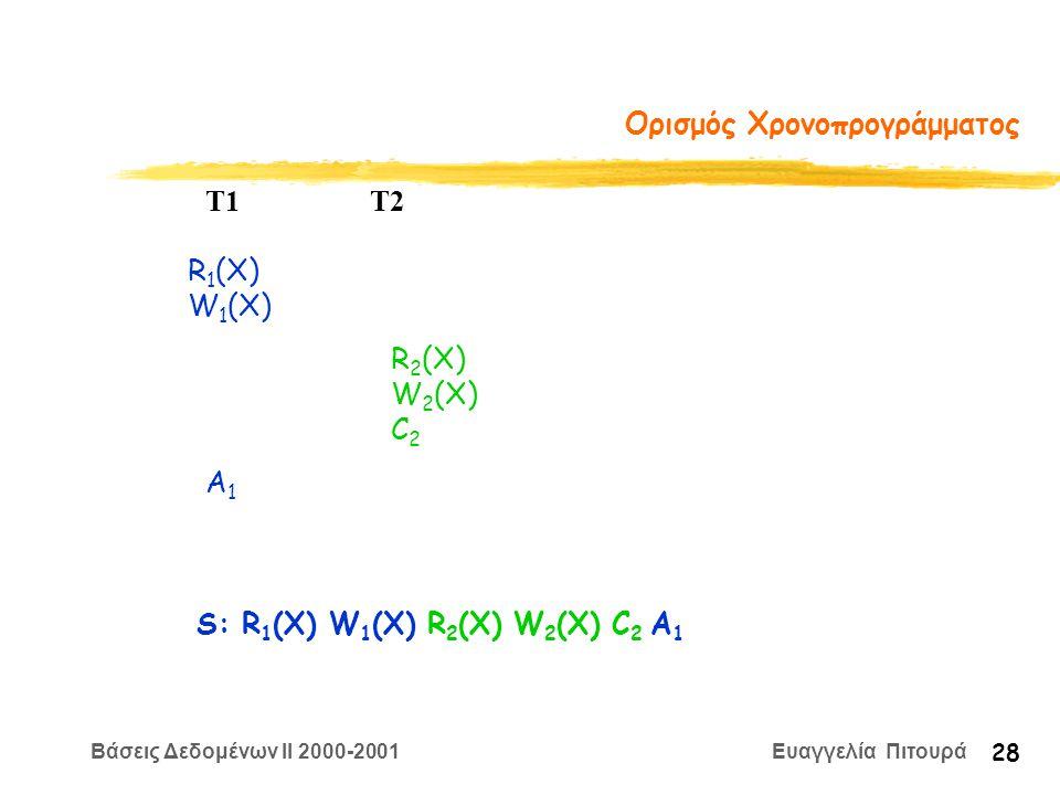 Βάσεις Δεδομένων II 2000-2001 Ευαγγελία Πιτουρά 28 Ορισμός Χρονοπρογράμματος R 1 (X) W 1 (X) T1 T2 R 2 (X) W 2 (X) C 2 A1A1 S: R 1 (X) W 1 (X) R 2 (X) W 2 (X) C 2 A 1