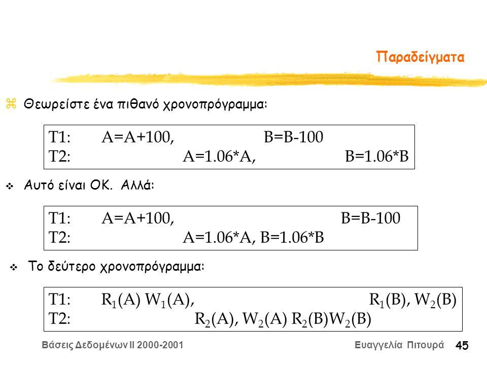 Βάσεις Δεδομένων II 2000-2001 Ευαγγελία Πιτουρά 45 Παραδείγματα zΘεωρείστε ένα πιθανό χρονοπρόγραμμα: T1: A=A+100, B=B-100 T2: A=1.06*A, B=1.06*B v Αυτό είναι OK.