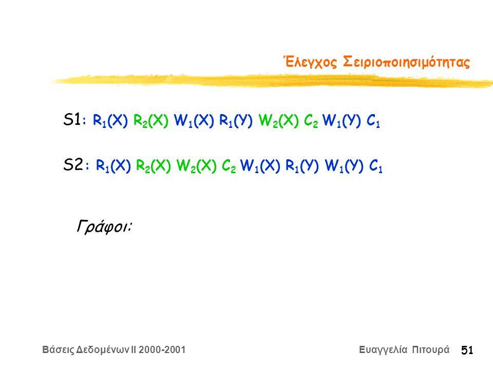 Βάσεις Δεδομένων II 2000-2001 Ευαγγελία Πιτουρά 51 Έλεγχος Σειριοποιησιμότητας S1 : R 1 (X) R 2 (X) W 1 (X) R 1 (Y) W 2 (X) C 2 W 1 (Y) C 1 S2 : R 1 (X) R 2 (X) W 2 (X) C 2 W 1 (X) R 1 (Y) W 1 (Y) C 1 Γράφοι: