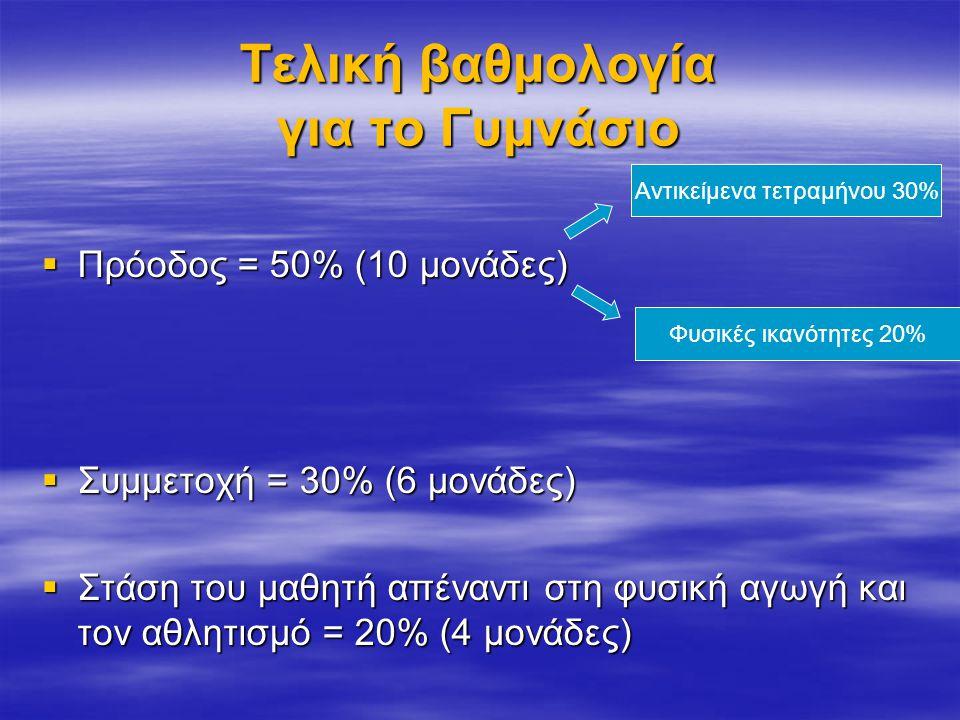 Τελική βαθμολογία για το Γυμνάσιο  Πρόοδος = 50% (10 μονάδες)  Συμμετοχή = 30% (6 μονάδες)  Στάση του μαθητή απέναντι στη φυσική αγωγή και τον αθλητισμό = 20% (4 μονάδες) Αντικείμενα τετραμήνου 30% Φυσικές ικανότητες 20%