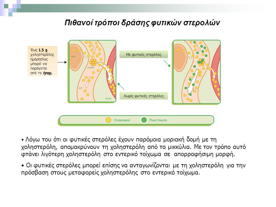 • Λόγω του ότι οι φυτικές στερόλες έχουν παρόμοια μοριακή δομή με τη χοληστερόλη, απομακρύνουν τη χοληστερόλη από τα μικκύλια.