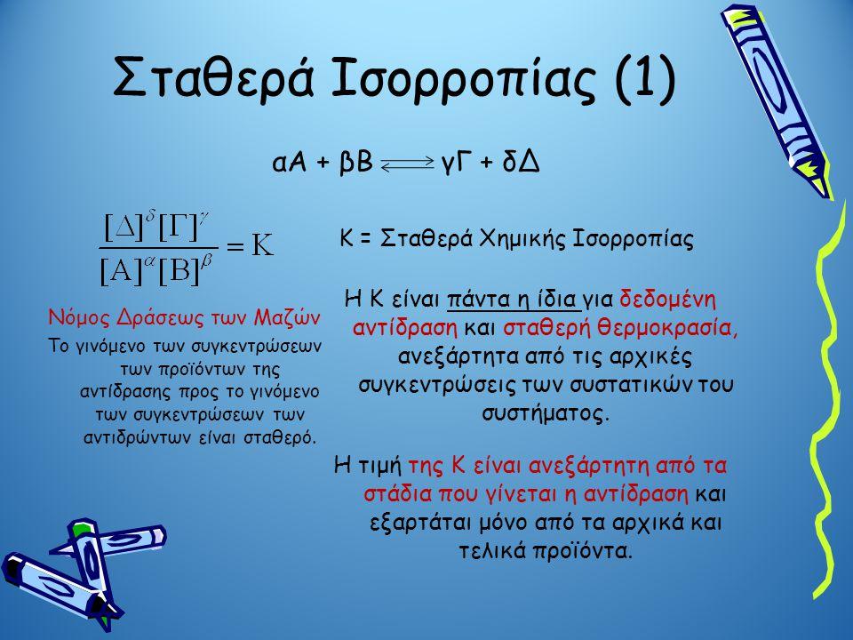 Σταθερά Ισορροπίας (1) αΑ + βΒ γΓ + δΔ Κ = Σταθερά Χημικής Ισορροπίας Η Κ είναι πάντα η ίδια για δεδομένη αντίδραση και σταθερή θερμοκρασία, ανεξάρτητ