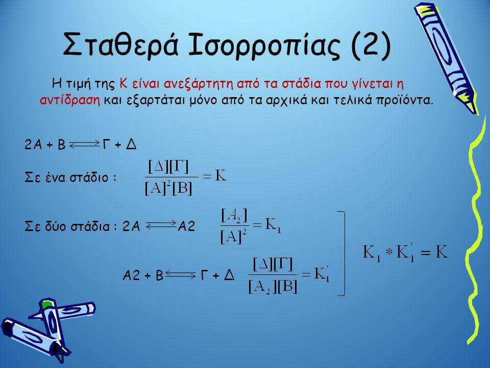 Σταθερά Ισορροπίας (2) Η τιμή της Κ είναι ανεξάρτητη από τα στάδια που γίνεται η αντίδραση και εξαρτάται μόνο από τα αρχικά και τελικά προϊόντα. 2Α +