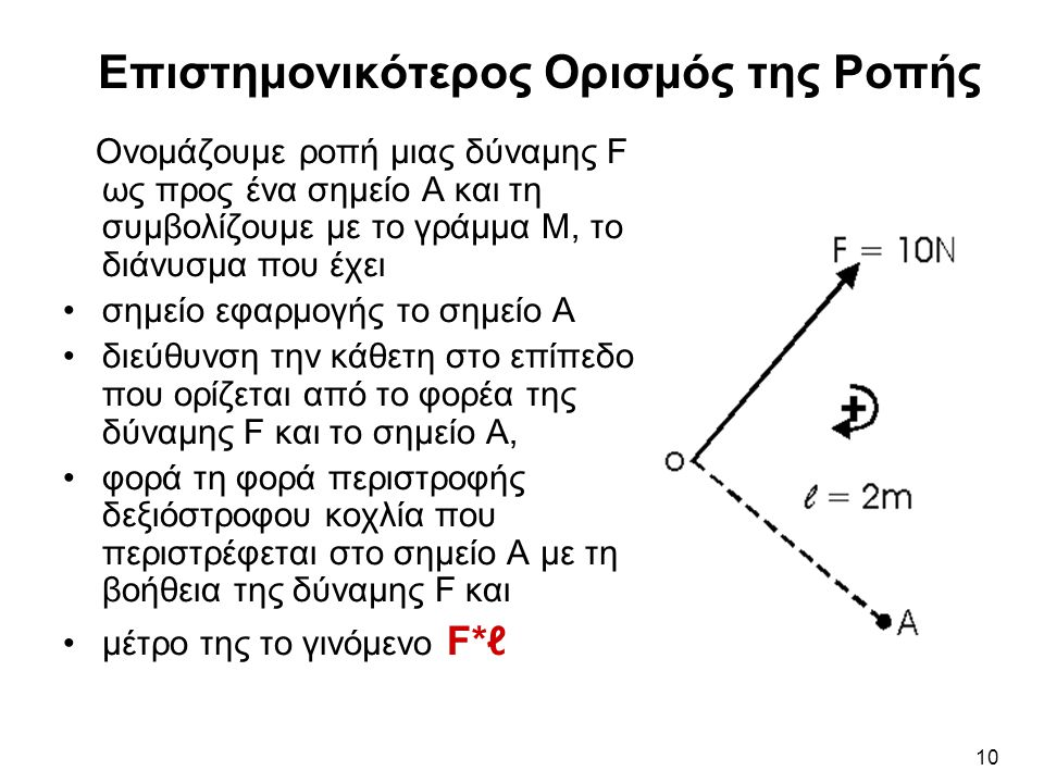 Ποια είναι τα χαρακτηριστικά της ροπής που ασκεί η δύναμη F στο σημείο Α; •Σημείο εφαρμογής: το Α •Διεύθυνση: Η ευθεία που είναι κάθετη στο επίπεδο της δύναμης και του σημείου στο σημείο Α.