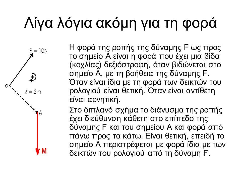 Λίγα λόγια ακόμη για τη φορά Η φορά της ροπής της δύναμης F ως προς το σημείο Α είναι η φορά που έχει μια βίδα (κοχλίας) δεξιόστροφη, όταν βιδώνεται σ