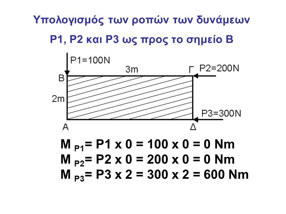 Υπολογισμός των ροπών των δυνάμεων P1, P2 και P3 ως προς το σημείο B M P1 = P1 x 0 = 100 x 0 = 0 Nm M P2 = P2 x 0 = 200 x 0 = 0 Nm M P3 = P3 x 2 = 300