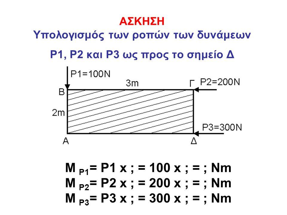 ΑΣΚΗΣΗ Υπολογισμός των ροπών των δυνάμεων P1, P2 και P3 ως προς το σημείο Δ M P1 = P1 x ; = 100 x ; = ; Nm M P2 = P2 x ; = 200 x ; = ; Nm M P3 = P3 x