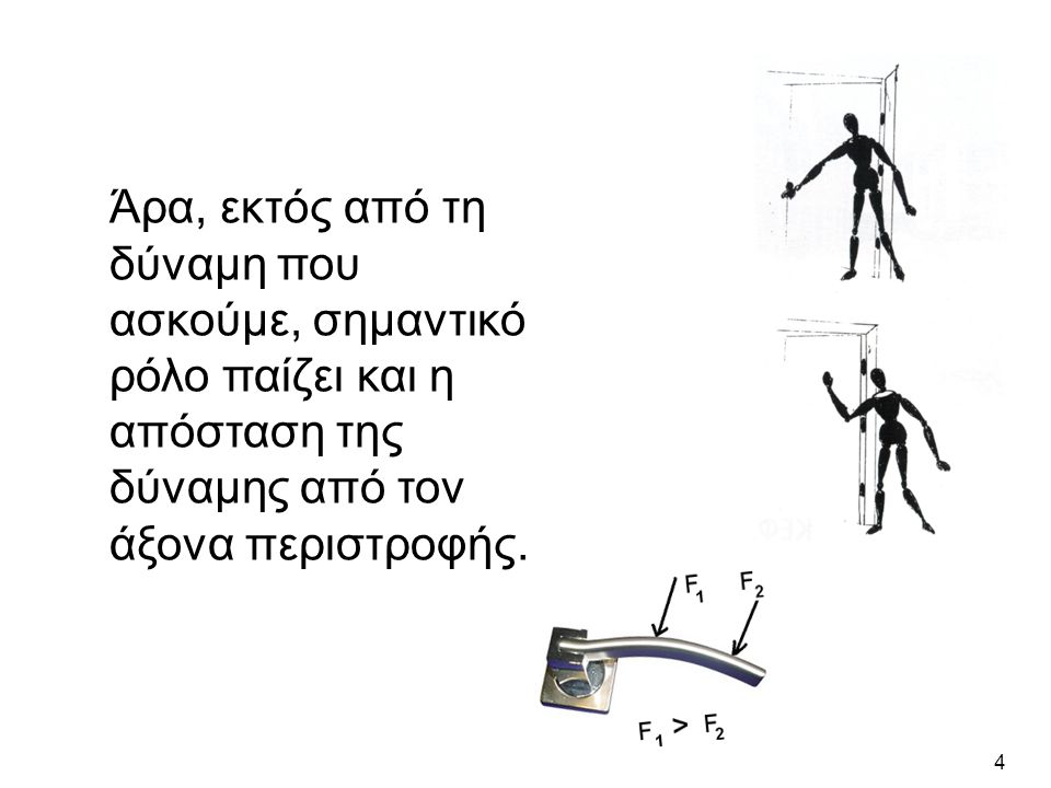 Άρα, εκτός από τη δύναμη που ασκούμε, σημαντικό ρόλο παίζει και η απόσταση της δύναμης από τον άξονα περιστροφής. 4