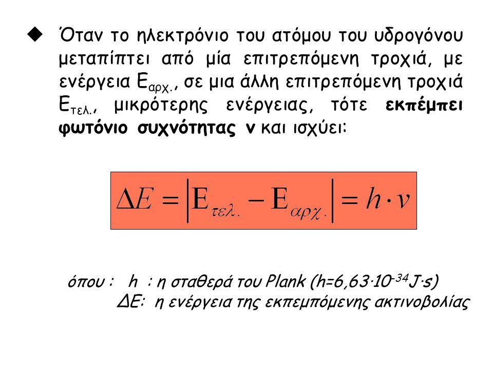  Όταν το ηλεκτρόνιο του ατόμου του υδρογόνου μεταπίπτει από μία επιτρεπόμενη τροχιά, με ενέργεια Ε αρχ., σε μια άλλη επιτρεπόμενη τροχιά Ε τελ., μικρ
