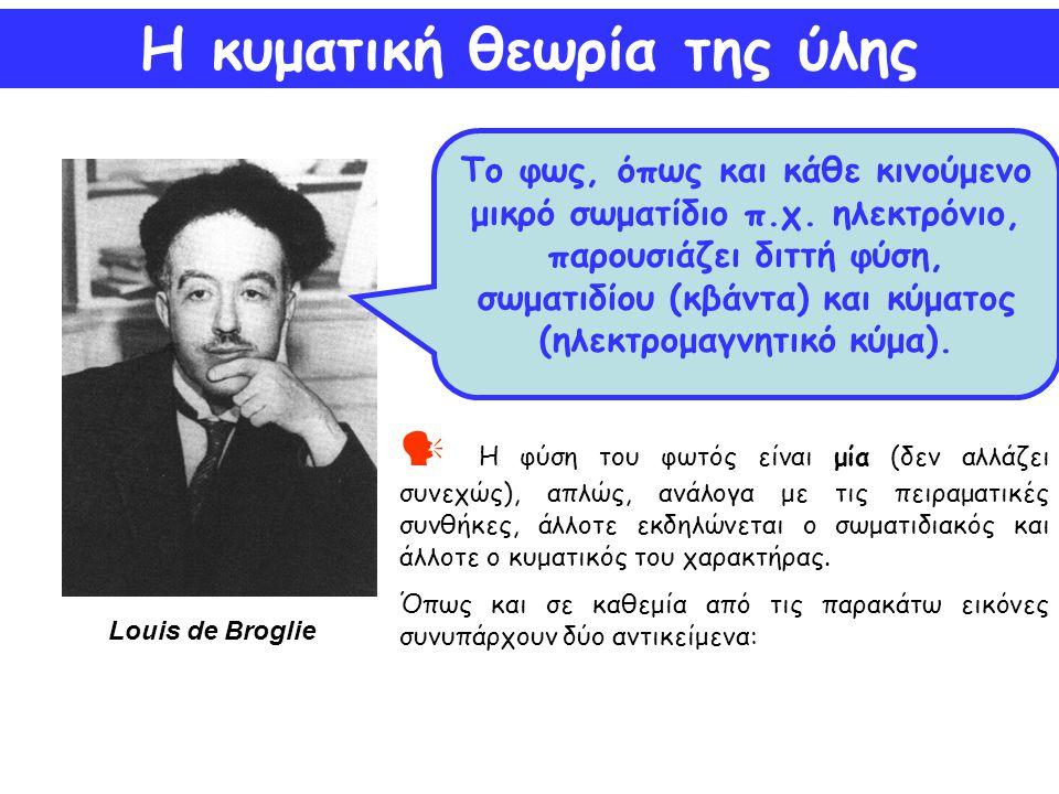 Louis de Broglie Η κυματική θεωρία της ύλης To φως, όπως και κάθε κινούμενο μικρό σωματίδιο π.χ. ηλεκτρόνιο, παρουσιάζει διττή φύση, σωματιδίου (κβάντ