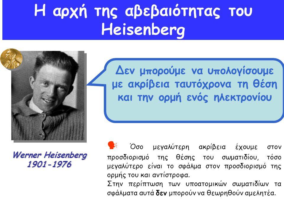 Werner Heisenberg 1901-1976 Δεν μπορούμε να υπολογίσουμε με ακρίβεια ταυτόχρονα τη θέση και την ορμή ενός ηλεκτρονίου Η αρχή της αβεβαιότητας του Heis