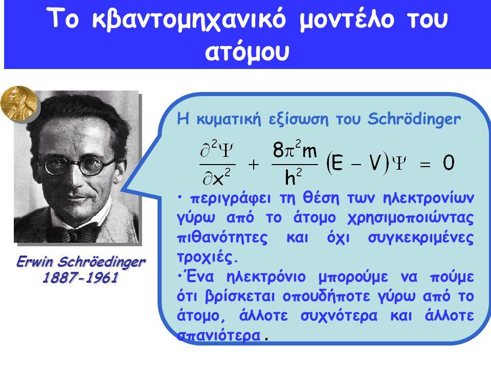 Erwin Schröedinger 1887-1961 Το κβαντομηχανικό μοντέλο του ατόμου Η κυματική εξίσωση του Schrödinger • περιγράφει τη θέση των ηλεκτρονίων γύρω από το