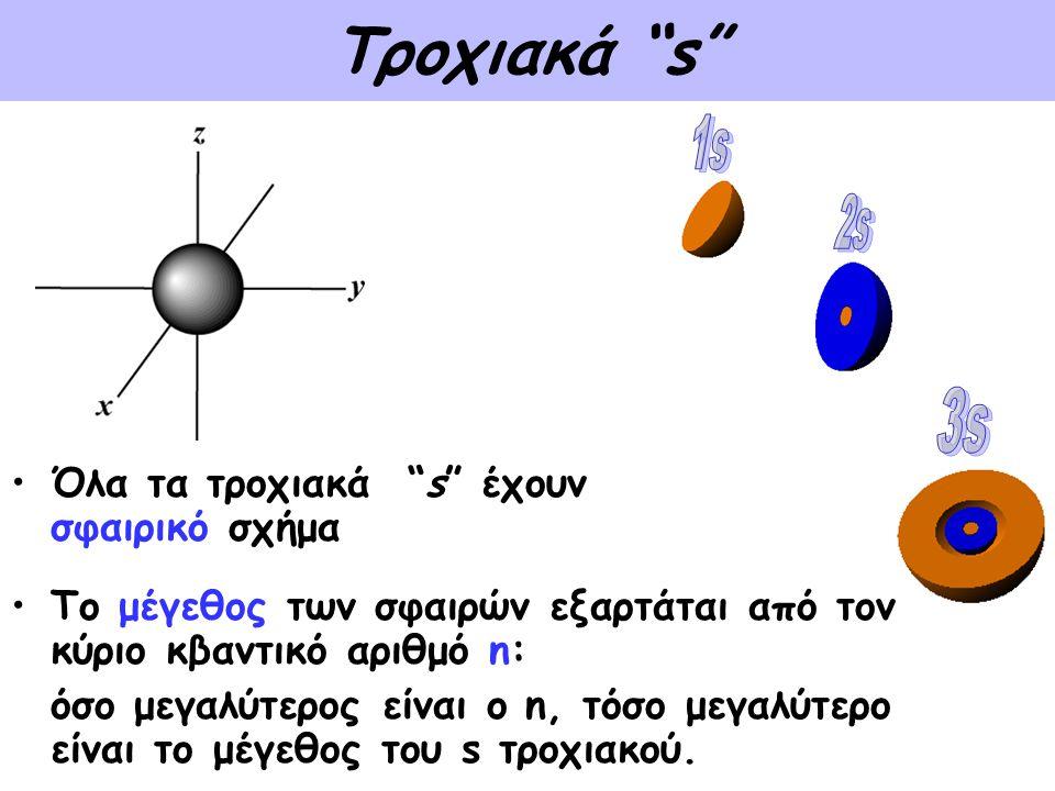 """Τροχιακά """"s"""" •Όλα τα τροχιακά """"s"""" έχουν σφαιρικό σχήμα •Το μέγεθος των σφαιρών εξαρτάται από τον κύριο κβαντικό αριθμό n: όσο μεγαλύτερος είναι ο n, τ"""