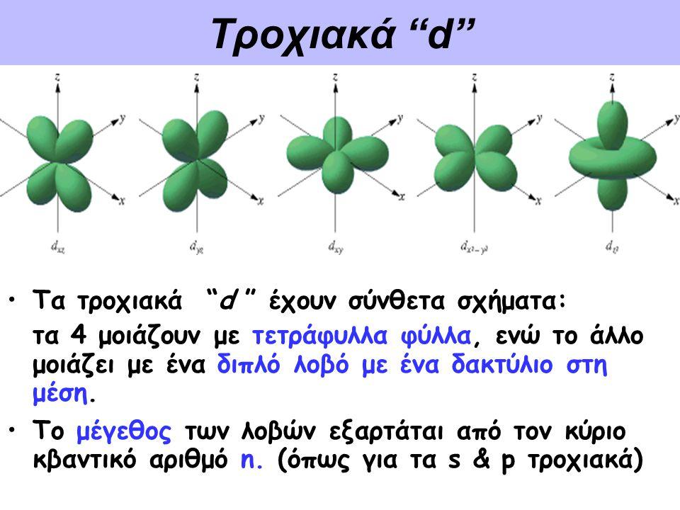 """Τροχιακά """"d"""" •Τα τροχιακά """"d """" έχουν σύνθετα σχήματα: τα 4 μοιάζουν με τετράφυλλα φύλλα, ενώ το άλλο μοιάζει με ένα διπλό λοβό με ένα δακτύλιο στη μέσ"""