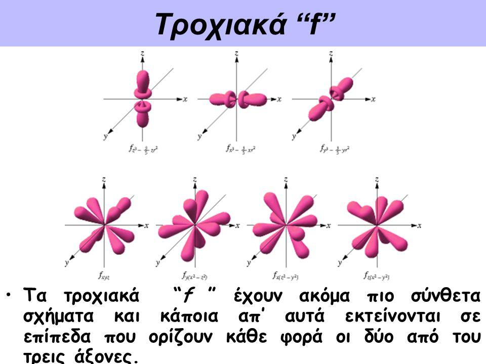 """Τροχιακά """"f"""" •Τα τροχιακά """"f """" έχουν ακόμα πιο σύνθετα σχήματα και κάποια απ' αυτά εκτείνονται σε επίπεδα που ορίζουν κάθε φορά οι δύο από του τρεις ά"""